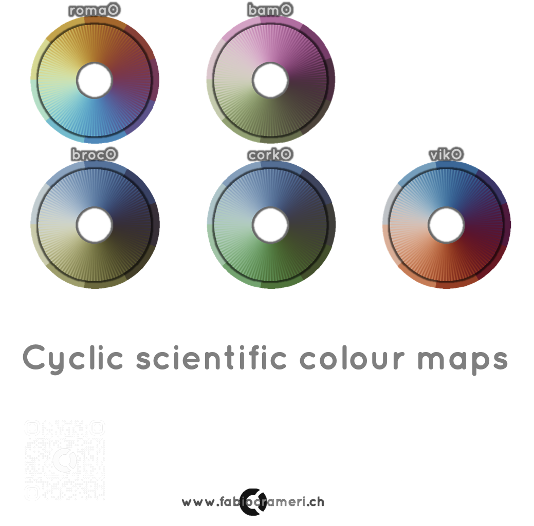 batlow: A Scientific colour map